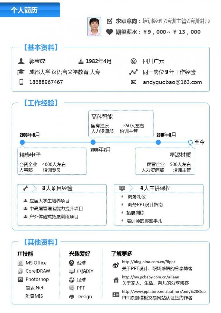 材料类简历模板 财务类简历模板图片